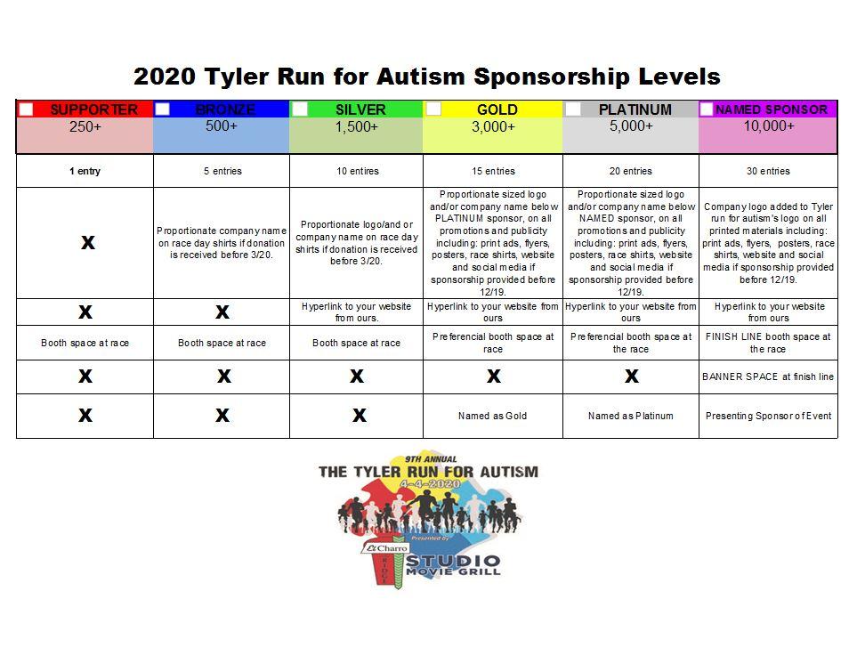 Sponsorship Levels – Tyler Run for Autism